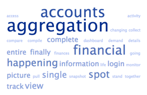 aggreagation word cloud